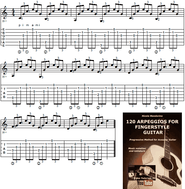 120 Arpeggios guitar method