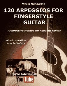 Fingerstyle Guitar Lessons - GuitarNick com