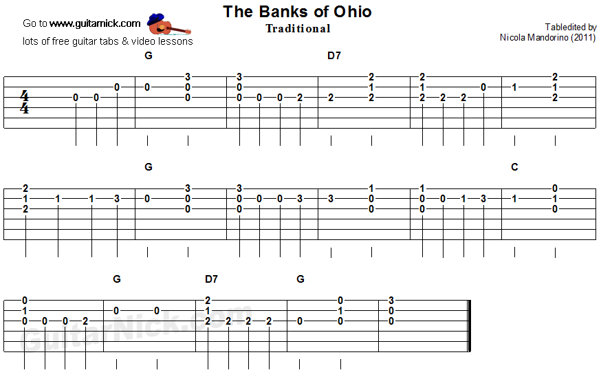 The Banks Of Ohio - easy guitar tablature