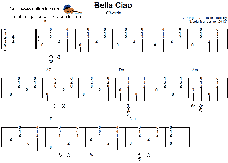 Bella Ciao; guitar chords tablature