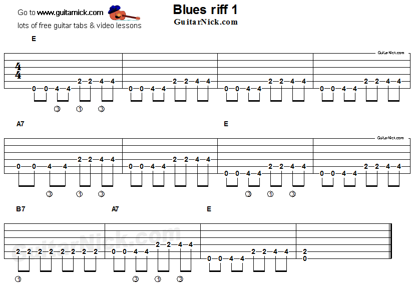 Guitar guitar tabs for beginners acoustic : Blues guitar riff 1, acoustic flatpicking -
