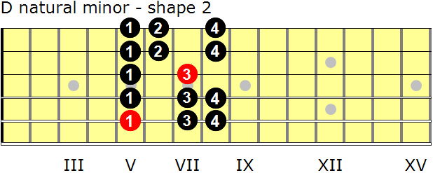 D natural minor guitar scale - shape 2