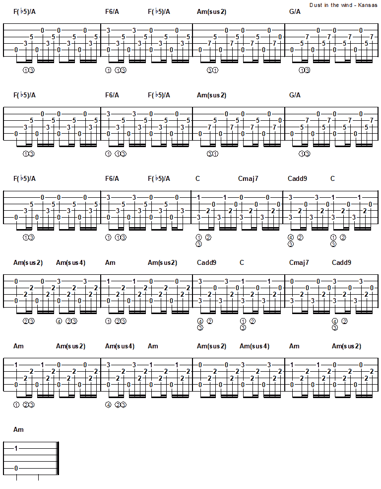 Dust in the Wind by Kansas - guitar tab 2