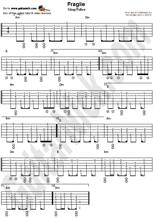 Guitar Tabs Chords