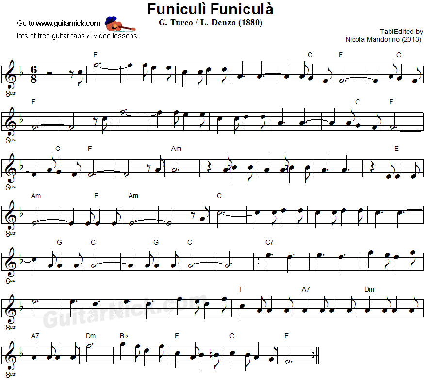 Funiculi Funicula: easy guitar sheet music