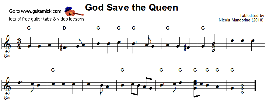 Guitar national anthem guitar tabs : GOD SAVE THE QUEEN Easy Guitar Lesson: GuitarNick.com