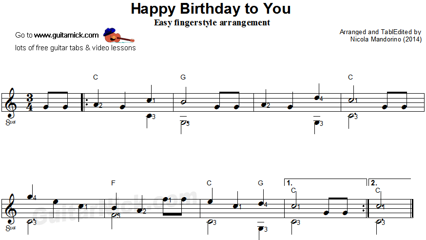 HAPPY BIRTHDAY Fingerstyle Guitar Lesson: GuitarNick.com