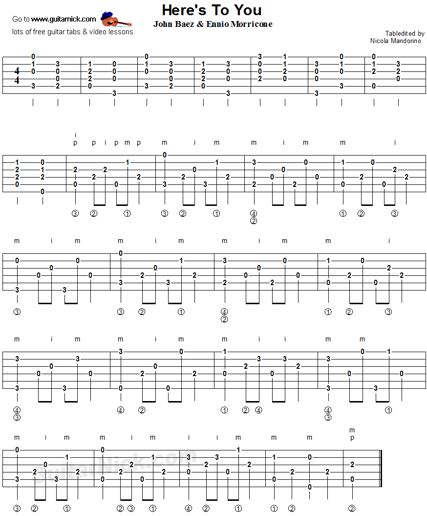 Here's To You - fingerpicking guitar tablature