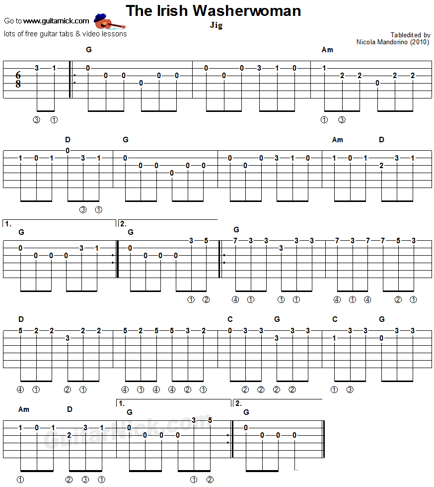 chords guitar music: