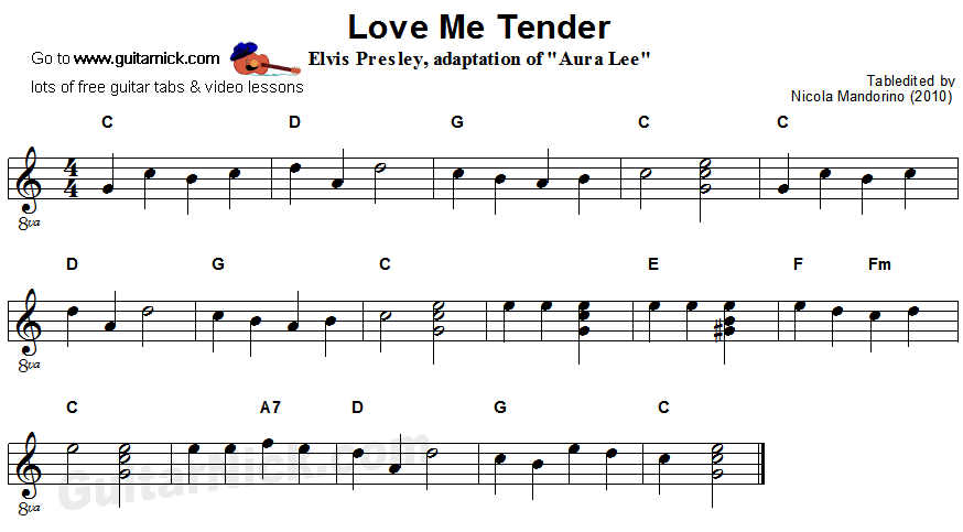 Love Me Tender - easy guitar sheet music