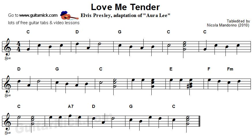 Easy acoustic guitar songs for beginners chords