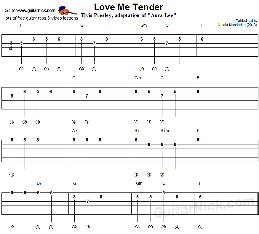 Aura Lee - easy guitar tablature