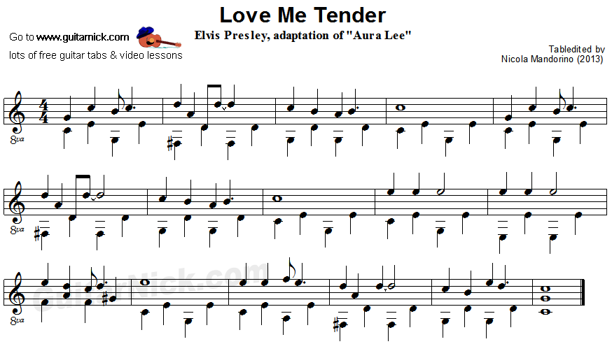 Love Me Tender - fingerpicking guitar sheet music