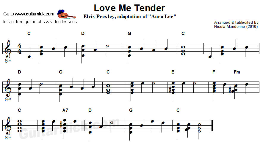 Love Me Tender - flatpicking guitar sheet music