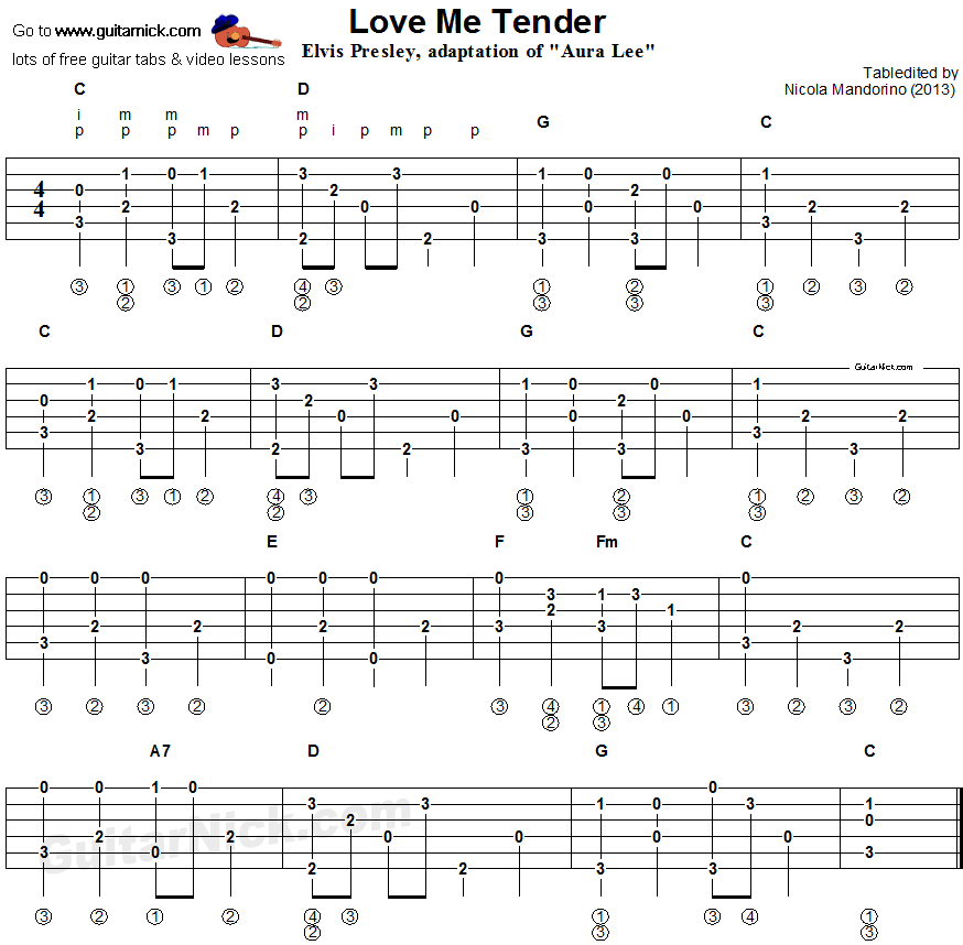 Love Me Tender - fingerpicking guitar tablature