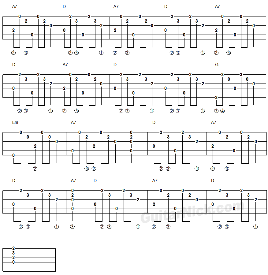 Malaika - guitar chords tablature 2