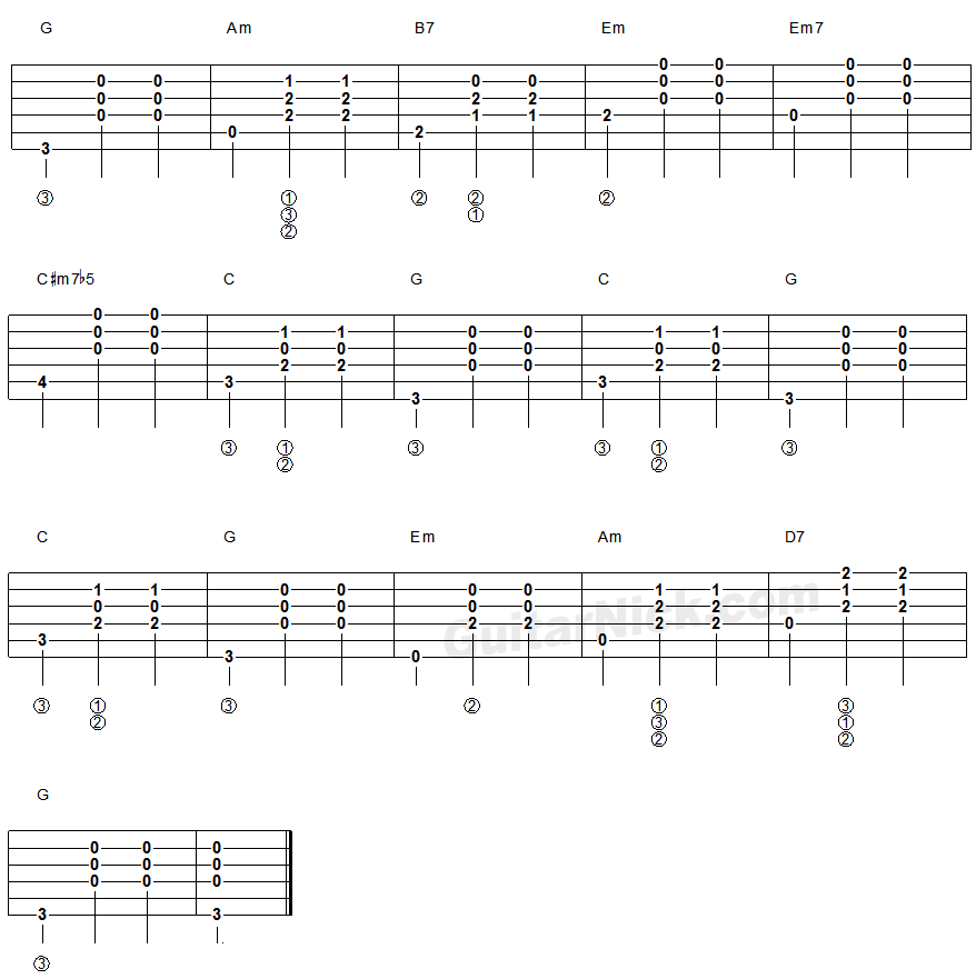 Moon River - guitar chords tablature 2