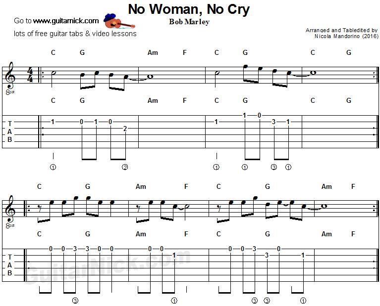 NO WOMAN NO CRY Easy Guitar TAB: GuitarNick.com