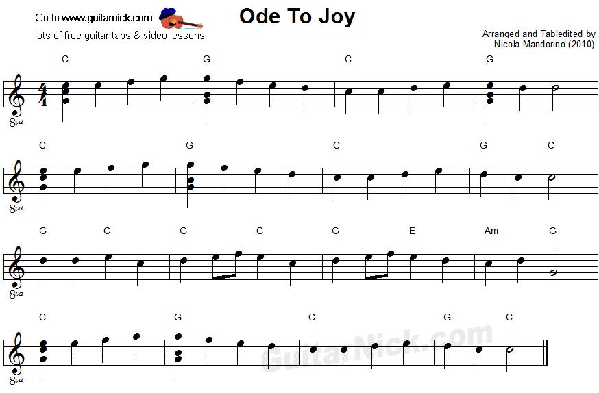 ODE TO JOY Easy Guitar Lesson: GuitarNick.com