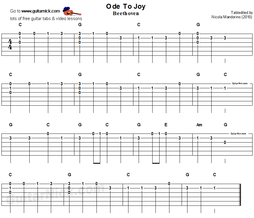 ODE TO JOY Easy Guitar Lesson: GuitarNick com