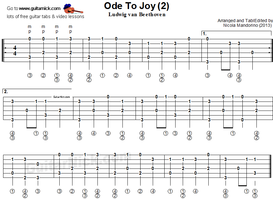 Ode To Joy - Fingerpicking guitar tablature 2