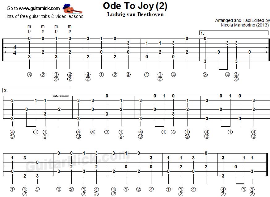 Pics Photos - Ode To Joy Notes For Guitar