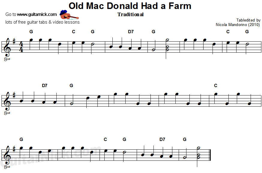 Old Mac Donald Had a Farm - easy guitar sheet music