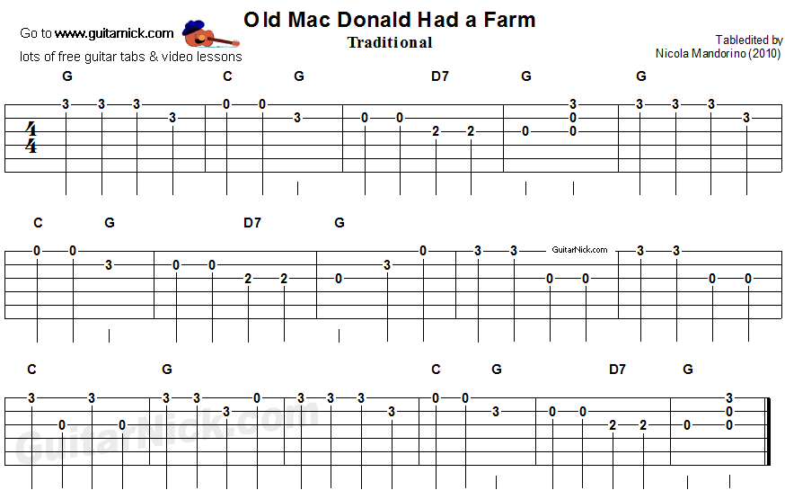 Old Mac Donald Had a Farm - easy guitar tablature
