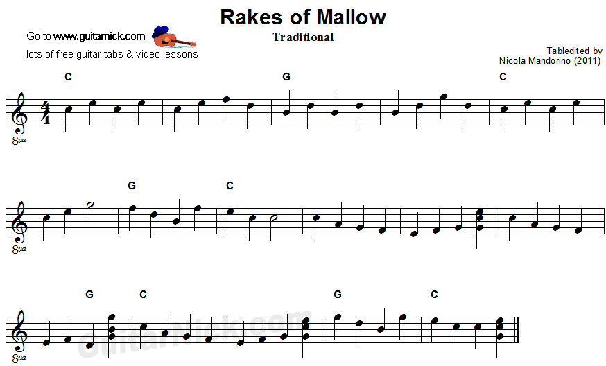 Rakes Of Mallow - easy guitar sheet music