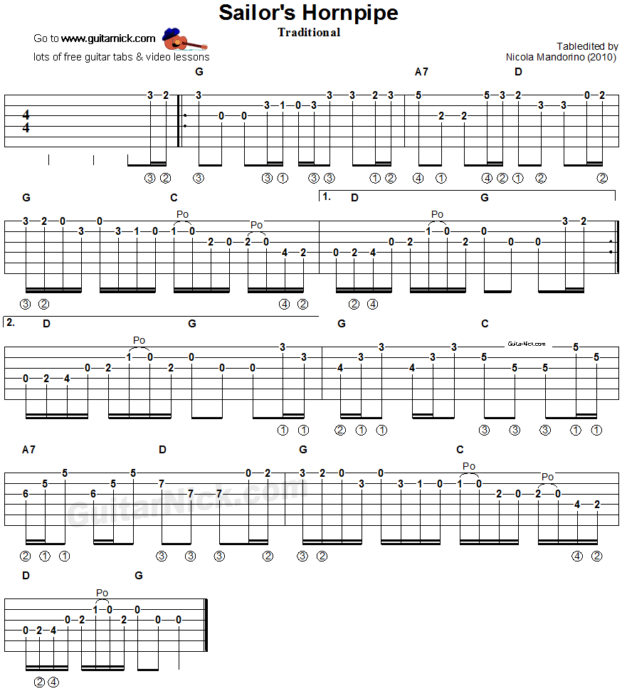 THE SOUND OF SILENCE CHORDS  Guitar United