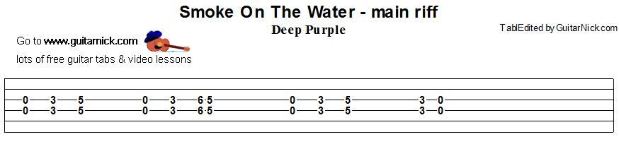 Guitar guitar tabs smoke on the water : Smoke On The Water: guitar tab -