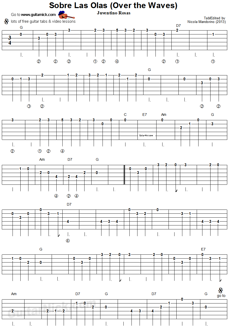 Sobre Las Olas - easy guitar tablature