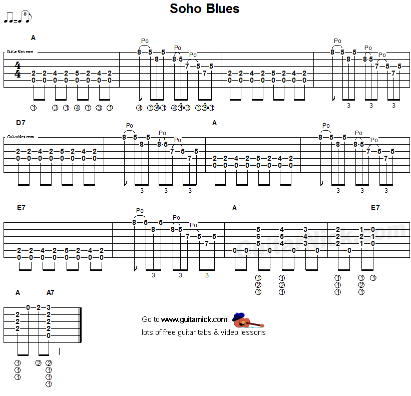 Magbalik Guitar Tabs Solo Clinic