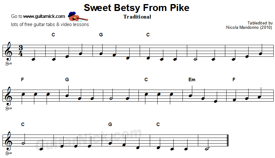 Sweet Betsy From Pikes - easy guitar sheet music