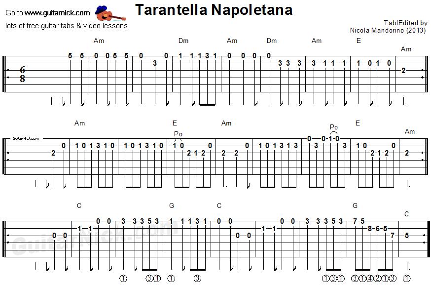 Surprising Tarantella Napoletana Acoustic Guitar Tab Guitarnick Com Wiring Digital Resources Llinedefiancerspsorg