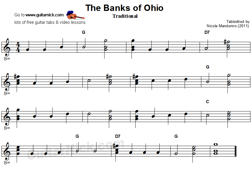 The Banks Of Ohio - easy guitar sheet music