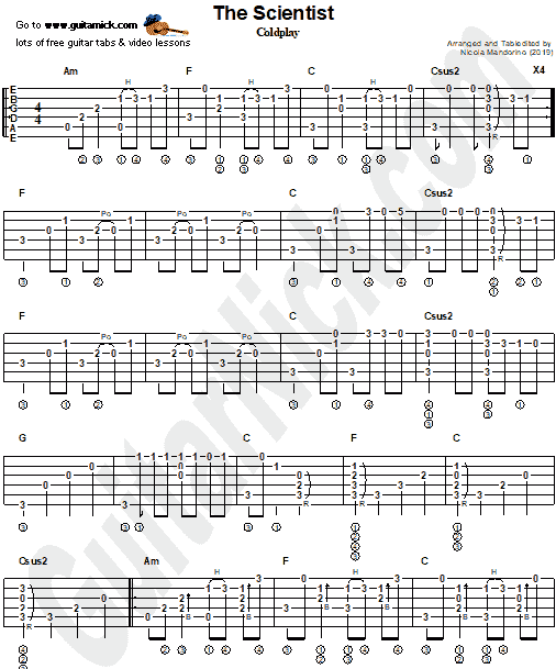The Scientist (Coldplay), Fingerstyle Guitar Tab PDF