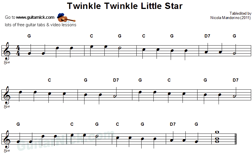 TWINKLE TWINKLE LITTLE STAR Easy Guitar Tab: GuitarNick.com