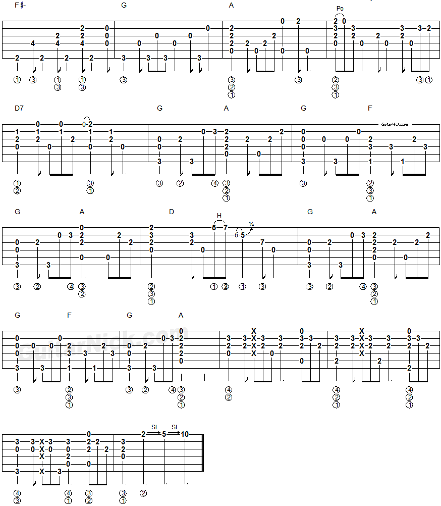Guitar Tablature Chords : Search Results : Calendar 2015