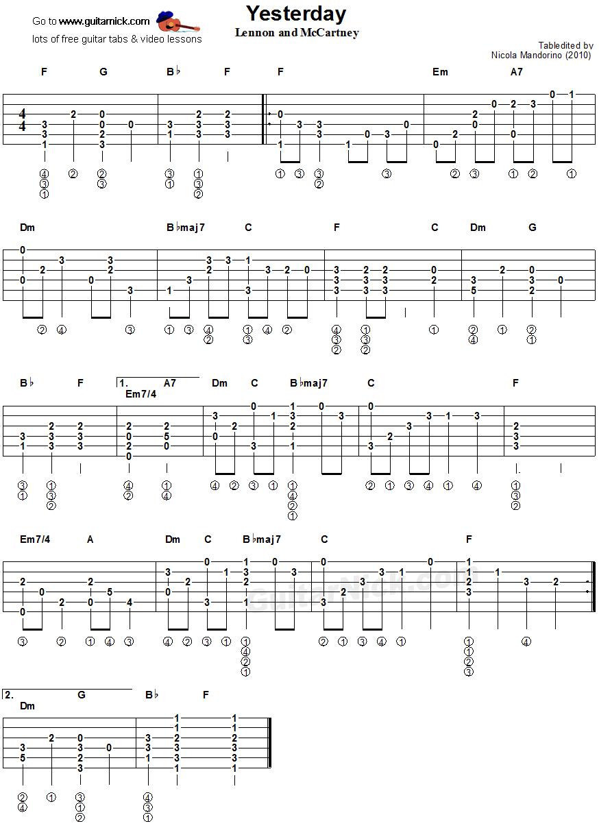 Guitar tablature maker
